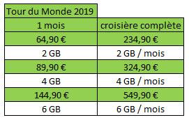 Tarifs des forfaits internet tour du monde msc 2019
